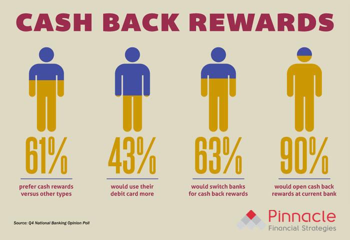 cashbackrewards new